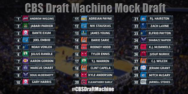 CBS Sports Draft Machine (CBS Sports Network)