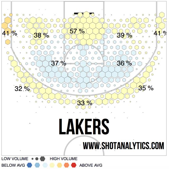 062615_LakersShots.jpg