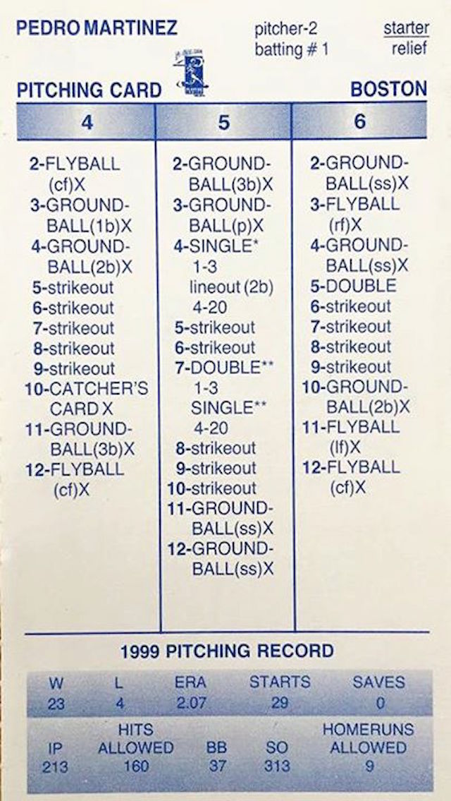 Let Us Admire Pedro Martinezs 1999 Strat O Matic Card