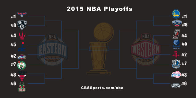 2015 nba playoff bracket results www online sports games com