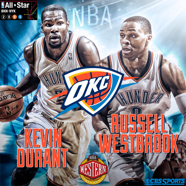 Kevin Durant and Russell Westbrook (CBSSports.com)