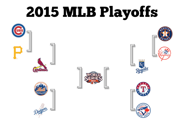 2015 MLB Playoffs: NLDS, ALDS, wild-card schedule, TV ...
