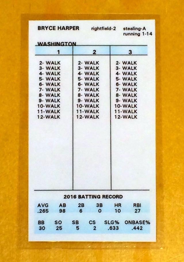 Look Strat O Matic Cards For Slugger Bartolo Colon Walker