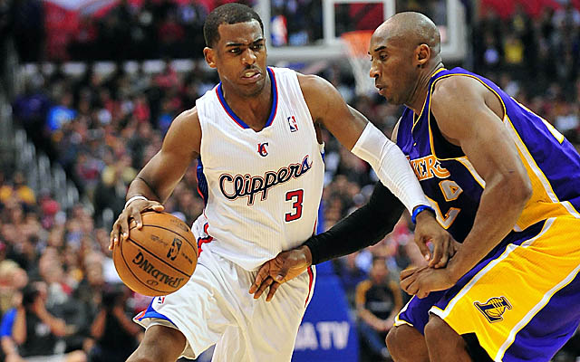 Chris Paul and the Clippers are looking up while Kobe and the Lakers try to recover. (USATSI)
