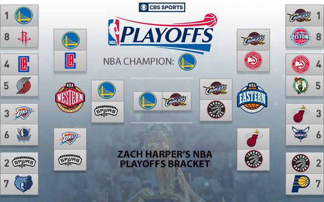 2016 NBA Playoff Brackets: Warriors unanimous champs among experts ...