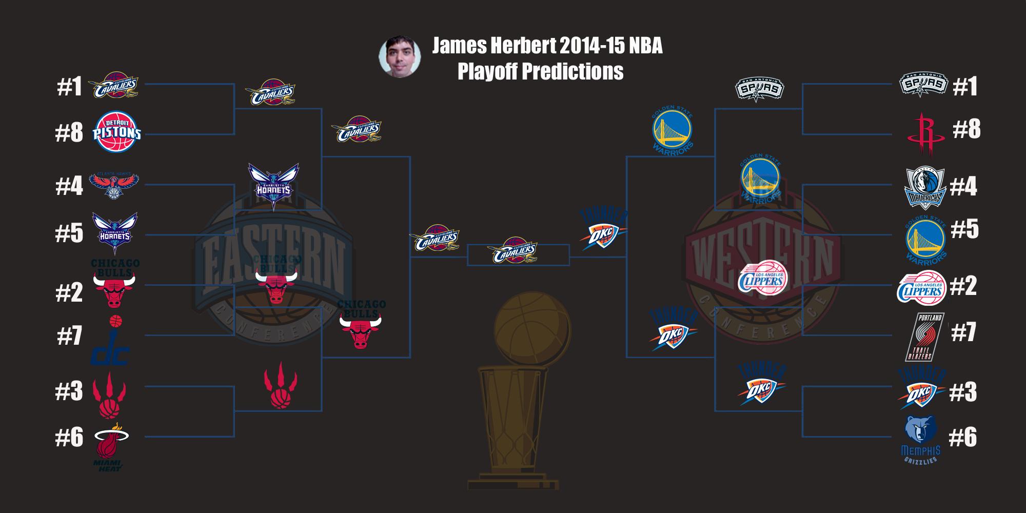 2014-15 NBA Expert Predictions - CBSSports.com Jabari Parker Lebron James