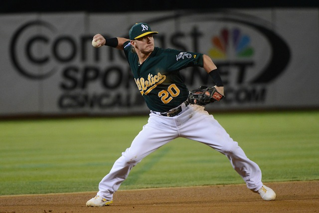 The A's will enjoy Josh Donaldson's services on the cheap this season. (USATSI)