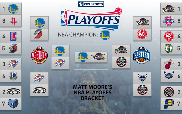 2015 nba playoff bracket pdf