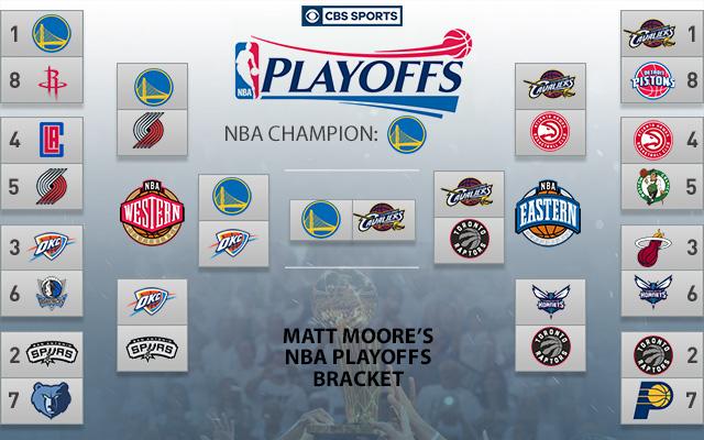 2016 NBA Playoff Brackets: Warriors unanimous champs among ...