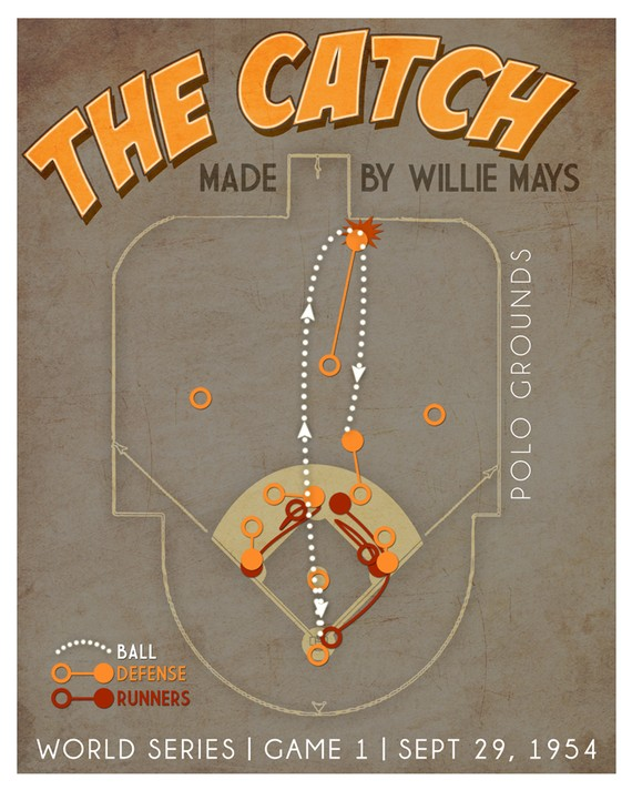 here are some really awesome posters of famous baseball plays