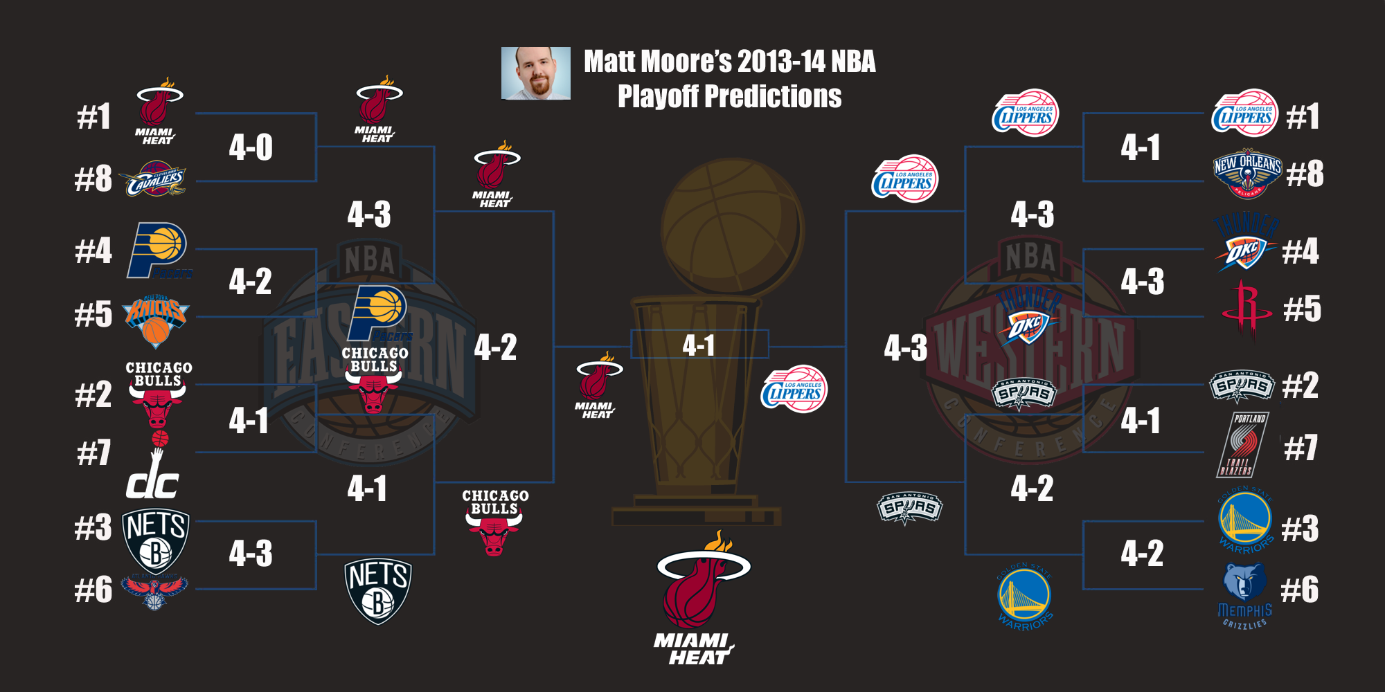 Nba Teams Map 2014 Topics: season previews, nba