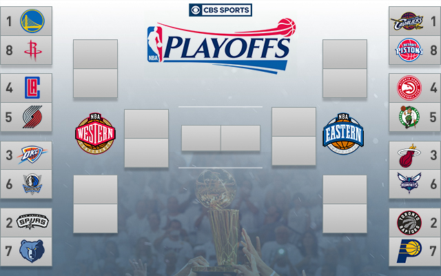 2016 NBA playoff predictions: First round, conference ...