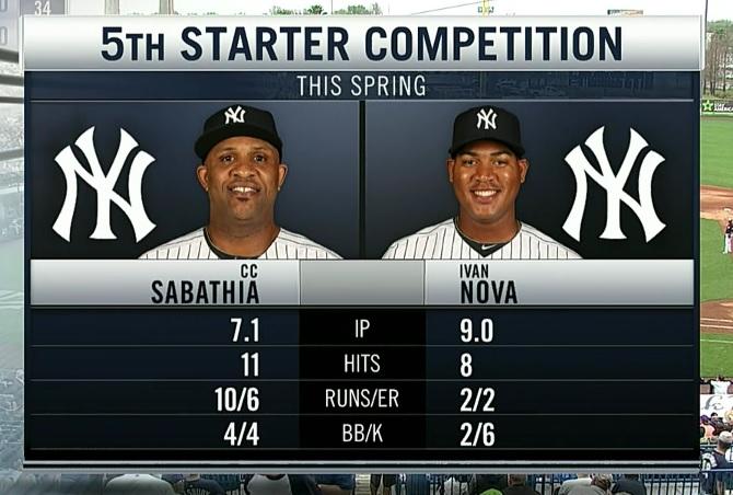 New York Yankes Forum Sportschatter.co