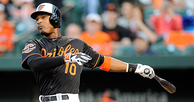 The Orioles Are Surprisingly Atop Mighty AL East As June Is Right Around Corner Meanwhile Center Fielder Adam Jones Putting Up MVP Caliber