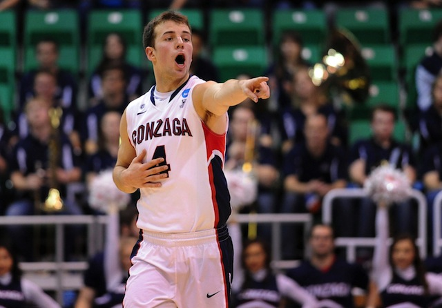 Our prognosticators agree across the board: Kevin Pangos and Gonzaga will again win the WCC. (USATSI)