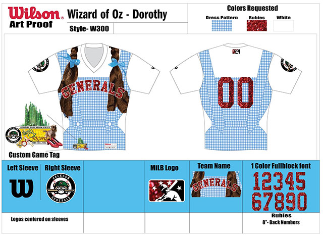 59aecb2c505 LOOK: Minor league team plans Dorothy from 'Wizard of Oz' jerseys -  CBSSports.com