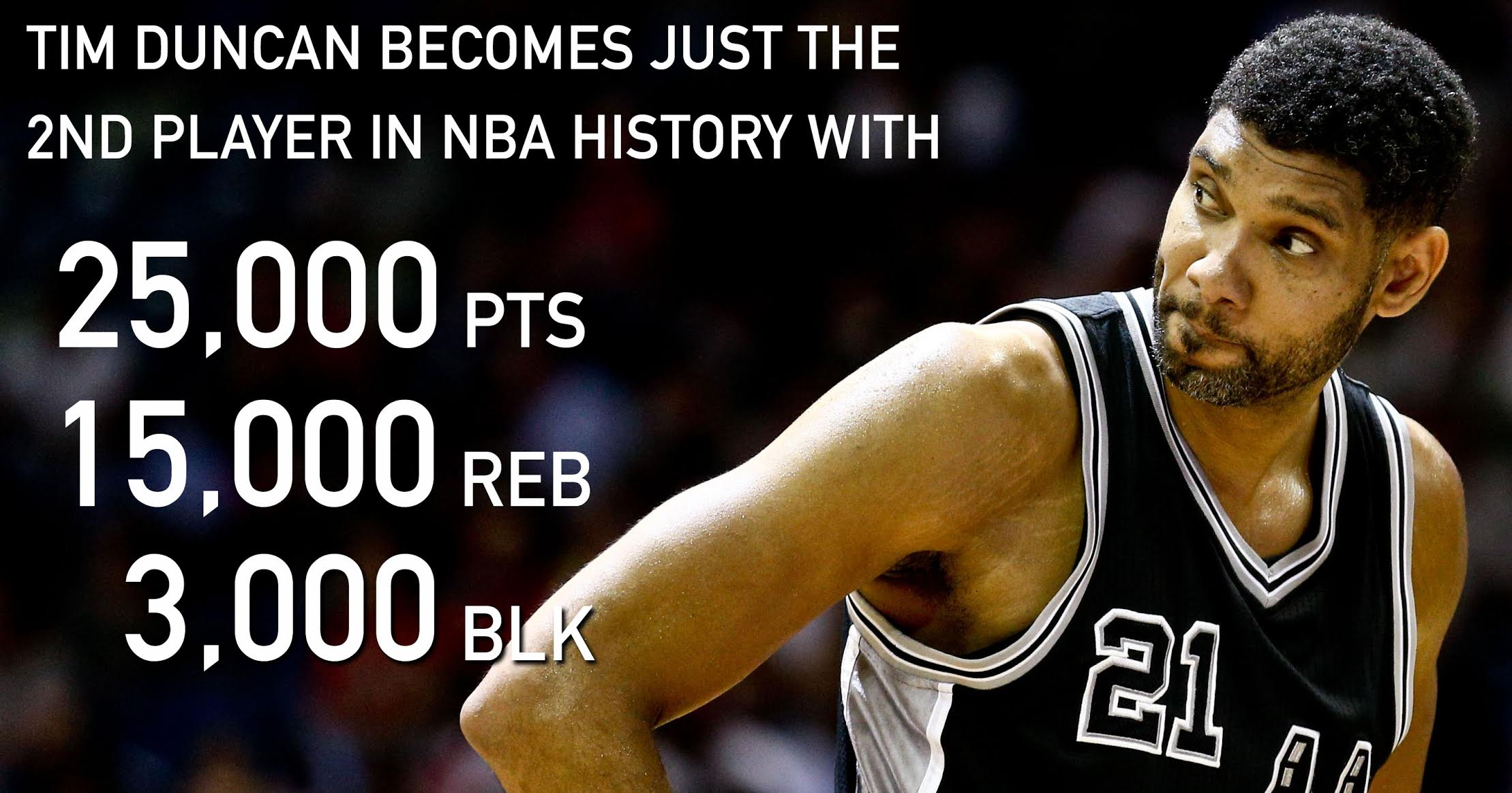 Tim Duncan joins exclusive pany with 15 000 rebounds