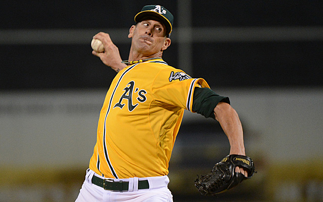Will Grant Balfour's agreed upon deal with the Orioles fall through?