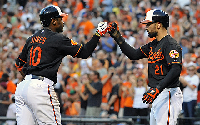 Both Adam Jones (left) and Nick Markakis are on pace to start the Midsummer Classic.