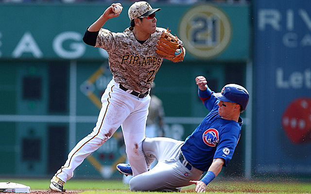 There's been much ado about Chris Coghlan's slide.