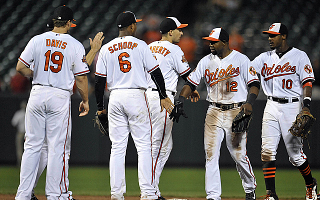 The Orioles have been one of the best teams in the majors for a while.