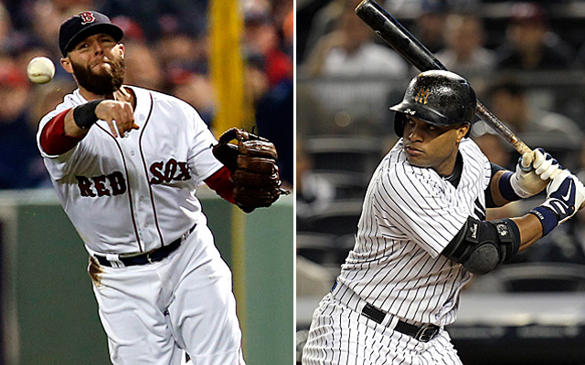 Some parts of Dustin Pedroia and Robinson Cano go into our perfect second baseman.