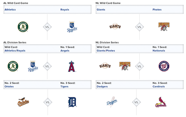 mlb postseason format - Hunt.hankk.co