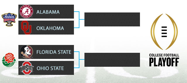 College Football Playoff Bracket Projection