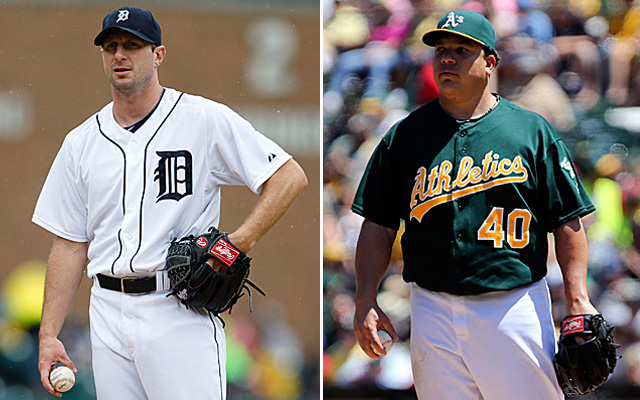 Max Scherzer and Bartolo Colon head up this season's most durable and stable rotations.