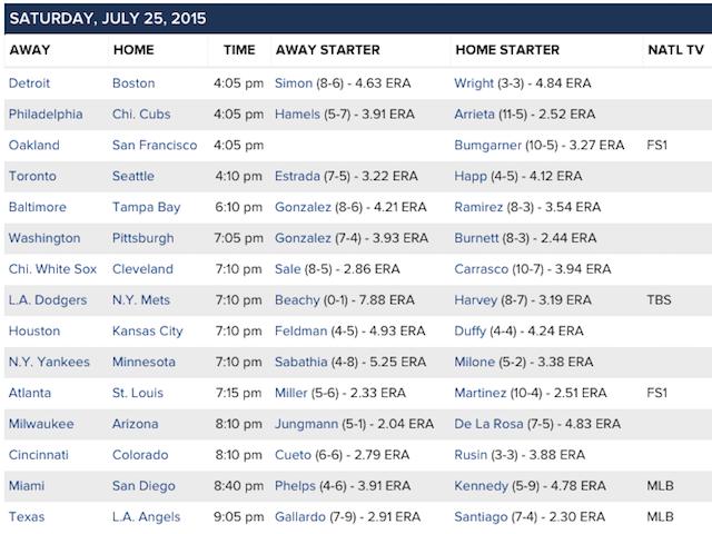 MLB Baseball Matchups