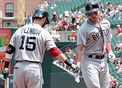 Jacoby Ellsbury belts two solo shots, only his second two-homer game; his first came on April 22, 2008 against the Angels. (Getty Images)