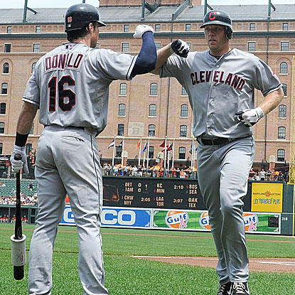 Shelley Duncan homers and connects for two doubles to help the Indians get past the Orioles.  (Getty Images)