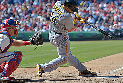 Gaby Sanchez homers and finishes with three RBI for the Pirates, winners of 10 of their past 13 games. (Getty Images)