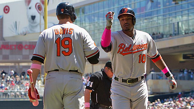 Chris Davis and Adam Jones are just two reasons the O's could win the stacked AL East. (USATSI)