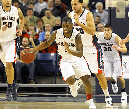 Gary Bell Jr. leads the charge for Gonzaga, scoring a career-high 15 points against Pepperdine. (AP)