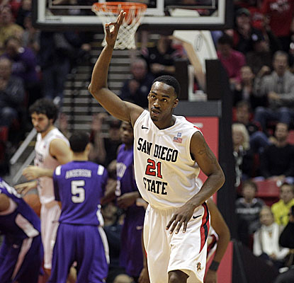 Jamaal Franklin scores 24 points and grabs 11 rebounds (both game highs) as the Aztecs notch their 20th win of the season. (AP)