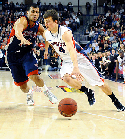 Gonzaga's Kevin Pangos drives around the Gaels for a game-high 27 points and four rebounds. (US Presswire)