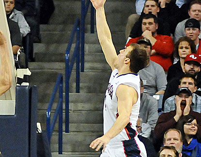 Kevin Pangos makes seven 3-pointers and scores 31 points to lead Gonzaga. (US Presswire)