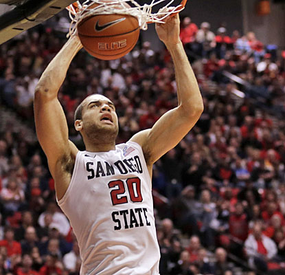 JJ O'Brien slams home two of his team-high 12 points as San Diego State stays in the Mountain West picture.  (AP)