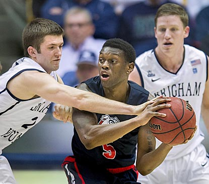 BYU gives Gary Bell Jr. and Gonzaga all they can handle, but the perennial WCC champion pulls out a tough road victory.  (USATSI)