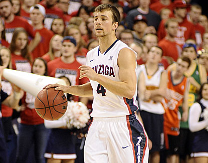Kevin Pangos comes through with 21 points, making five 3-pointers in Gonzaga's win over Oakland. (USATSI)