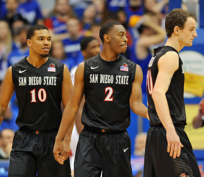 The Aztecs get the job done against the Jayhawks, whose 68-game non-conference win streak at home ends. (USATSI)