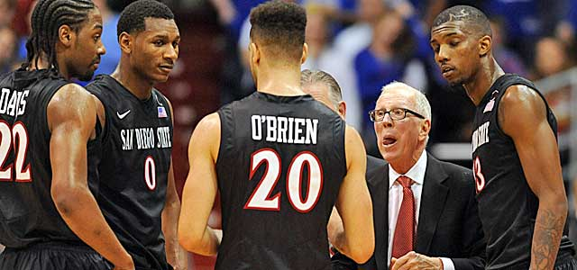 Whatever Steve Fisher is saying is working for the under-the-radar Aztecs. (USATSI)