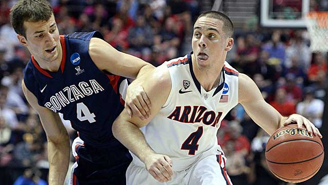 Arizona PG T.J. McConnell runs the show for a starting five among the nation's best. (USATSI)