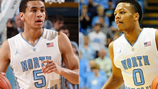 CBB: Top 10 backcourts