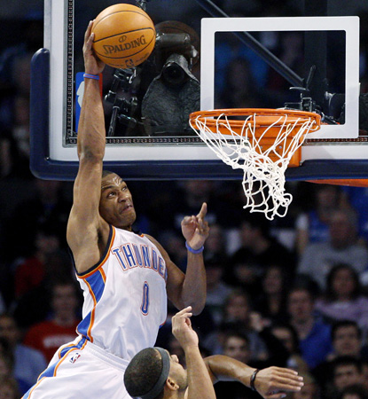 Russell Westbrook leads the Thunder with 18 points before getting extended rest with the Thunder up big. (AP)