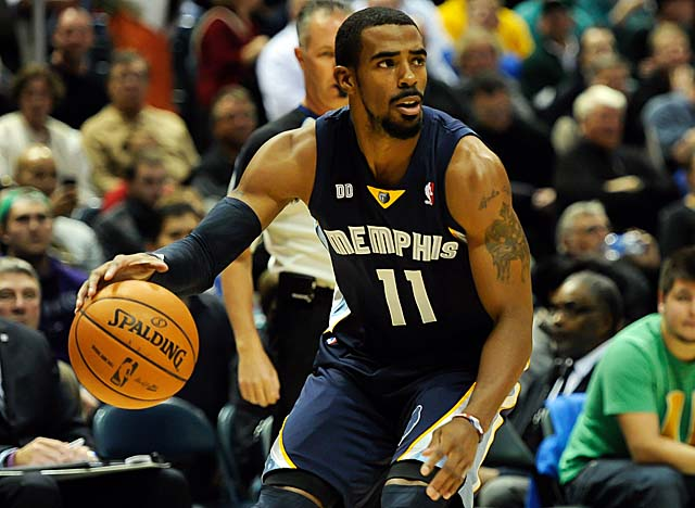The Grizzlies show they can pull out wins even when starting PG Mike Conley's out of the lineup. (US Presswire)