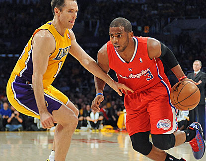 Chris Paul scores 24 points to go with 13 assists against the Lakers. The Clippers move to 3-0 on the season against LA. (US Presswire)