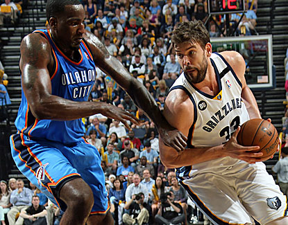 Memphis big man Marc Gasol scores 20 points to go with 9 rebounds and 4 assists against OKC in Game 3. (Getty Images)