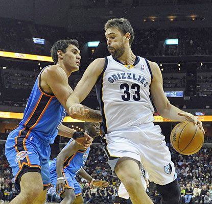 Marc Gasol returns to action after missing nearly eight weeks with a knee injury. He finishes with 12 points in 24 minutes. (USATSI)